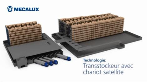 Transtockeurs avec navette satellite : compactage automatique des palettes