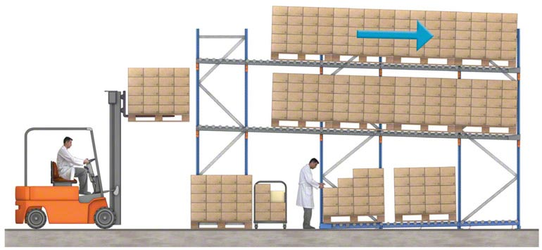 Chariot élévateur à contrepoids en action dans un entrepôt équipé d'un rayonnage dynamique
