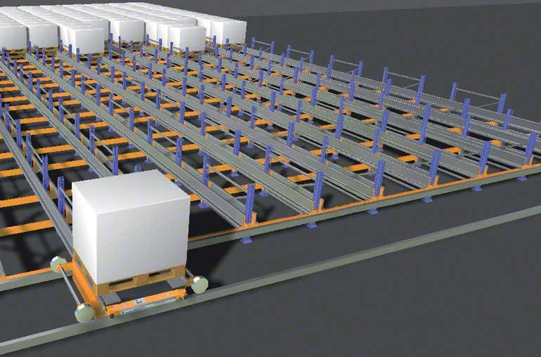 Simulation du fonctionnement du système Pallet Shuttle en tête de rayonnage