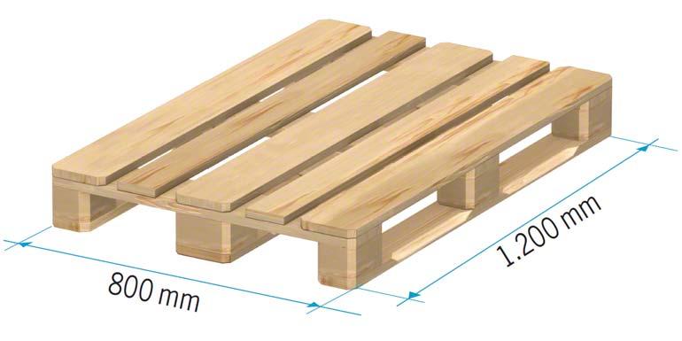 Unité de charge : palette de 1 200 x 800 mm.