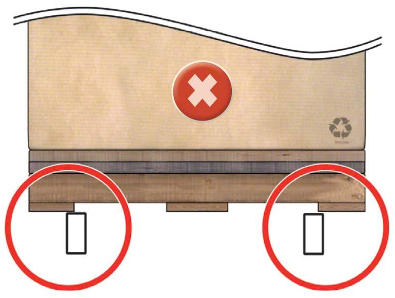 La surface de palette reposant sur la lisse est très faible, la palette peut tomber.