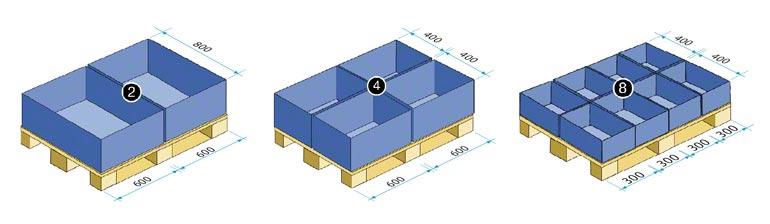Les dimensions 1 200 et 800 mm sont des sous-multiples des caisses en plastique standards