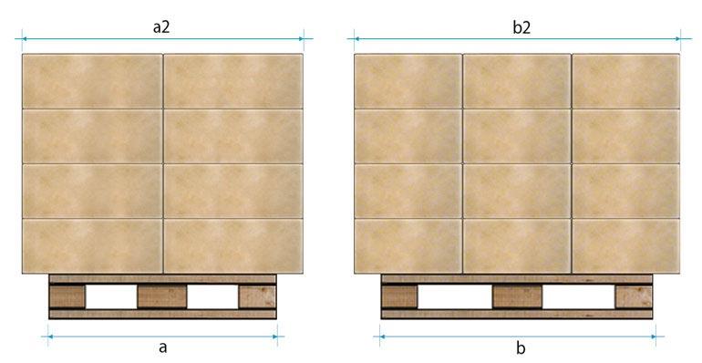 Dimensions de la couche de caisse supérieures à celles de la palette