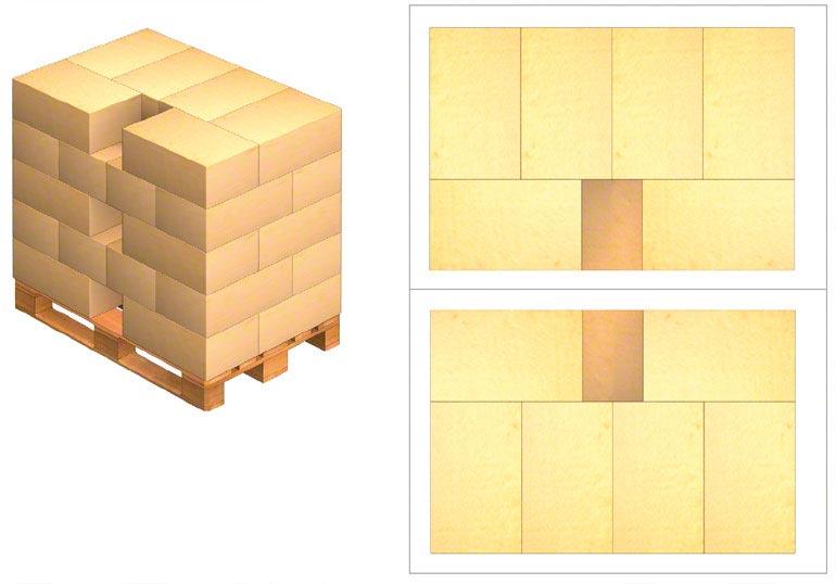 Perte de la capacité de stockage de la palette