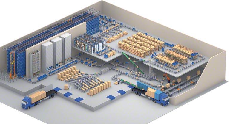 Exemple de conception d'un entrepôt avec des taux de rotation dissemblables et des besoins de stockage complexes