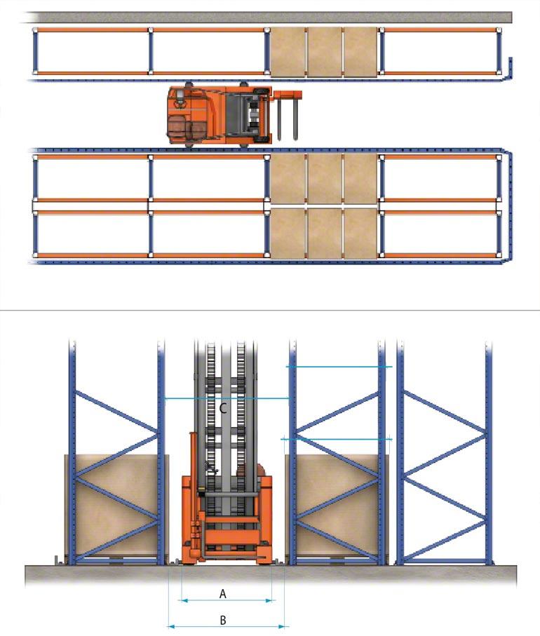 Besoins en termes de largeur d'allée pour les engins à déplacement alternatif