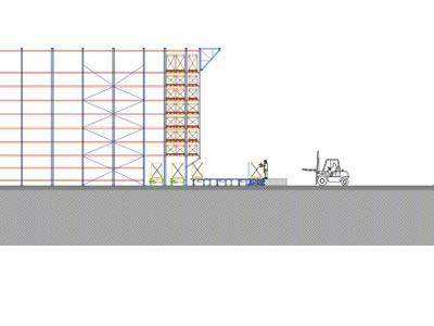 Mecalux choisi par JC Valves pour automatiser son entrepôt afin d'optimiser le stockage et accélérer la préparation de commandes