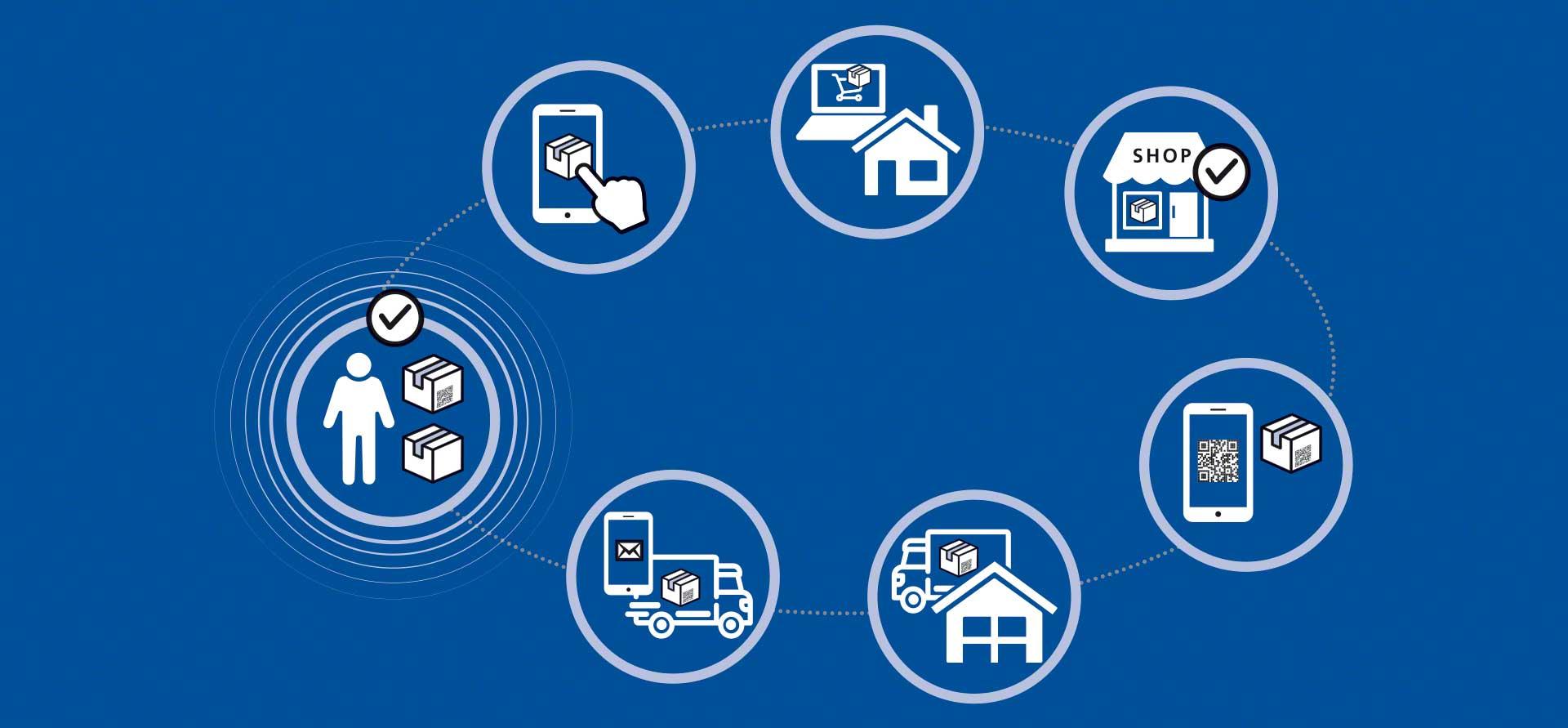 Logística omnicanal: cómo adaptar el almacén a las exigencias del e-commerce